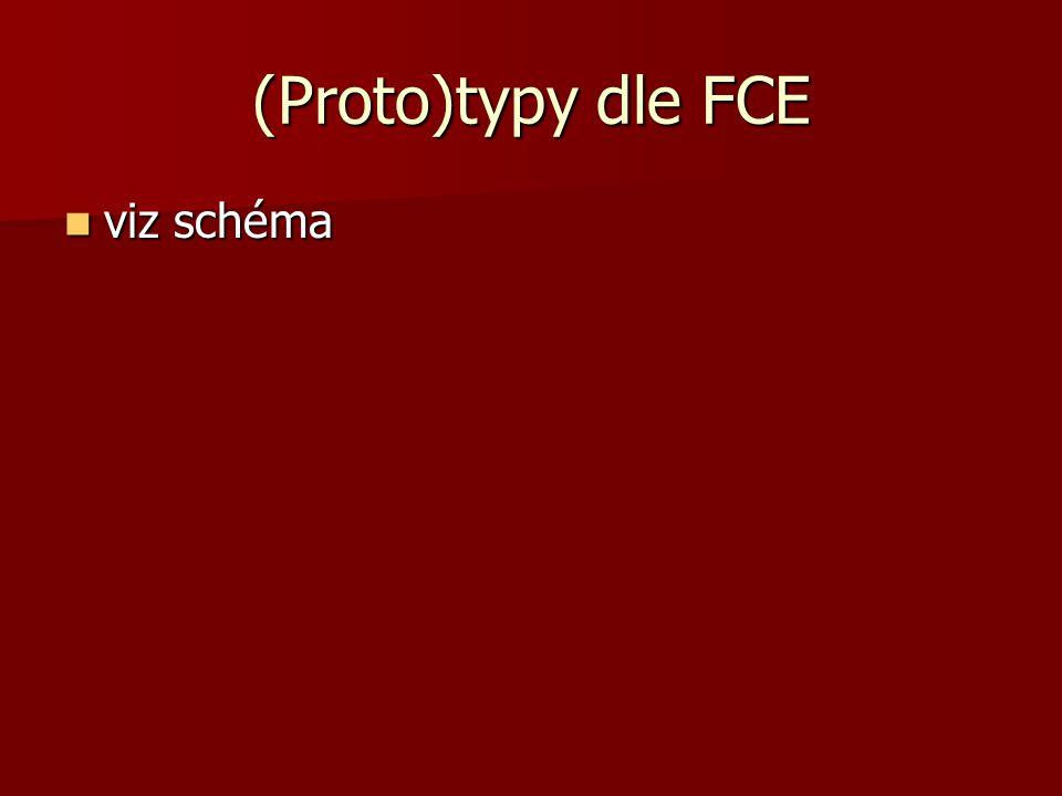 (Proto)typy dle FCE viz schéma viz schéma