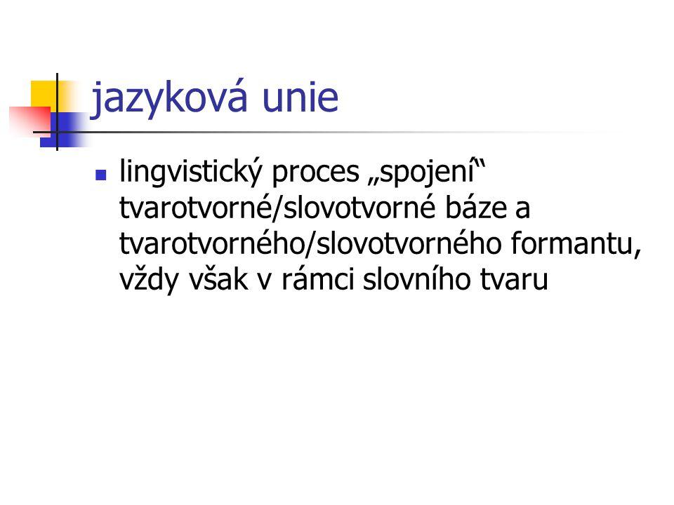 "jazyková unie lingvistický proces ""spojení"" tvarotvorné/slovotvorné báze a tvarotvorného/slovotvorného formantu, vždy však v rámci slovního tvaru"