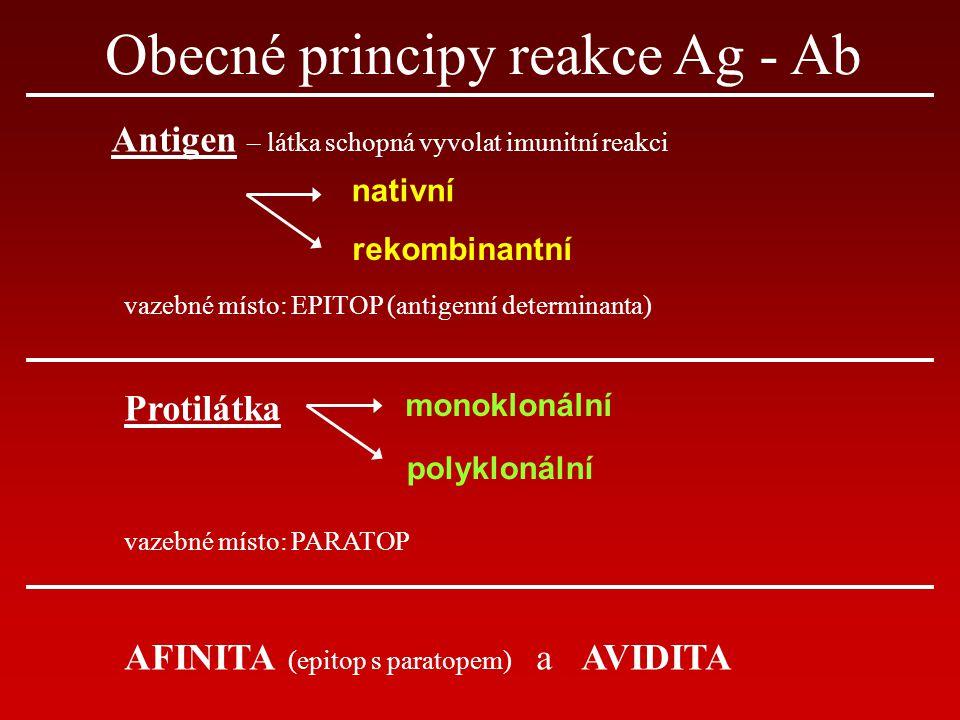 Obecné principy reakce Ag - Ab Antigen – látka schopná vyvolat imunitní reakci vazebné místo: EPITOP (antigenní determinanta) Protilátka vazebné místo