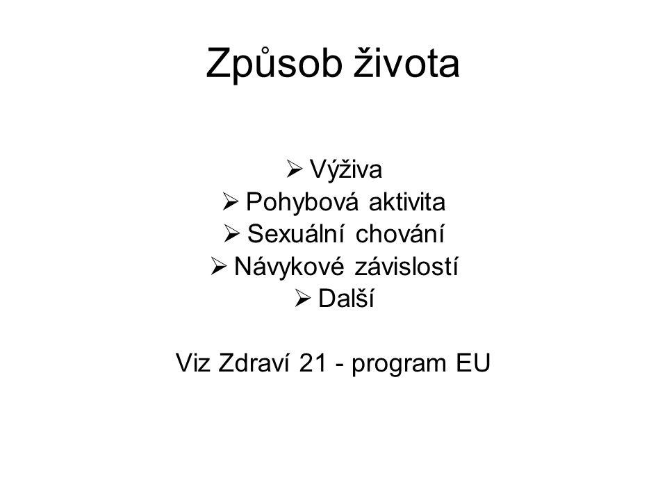 Způsob života  Výživa  Pohybová aktivita  Sexuální chování  Návykové závislostí  Další Viz Zdraví 21 - program EU