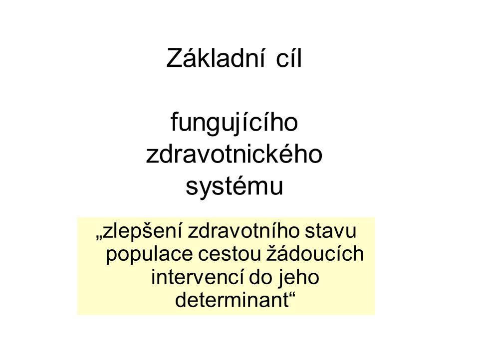 """Základní cíl fungujícího zdravotnického systému """"zlepšení zdravotního stavu populace cestou žádoucích intervencí do jeho determinant"""""""