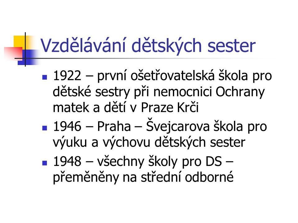 Vzdělávání dětských sester 1922 – první ošetřovatelská škola pro dětské sestry při nemocnici Ochrany matek a dětí v Praze Krči 1946 – Praha – Švejcaro