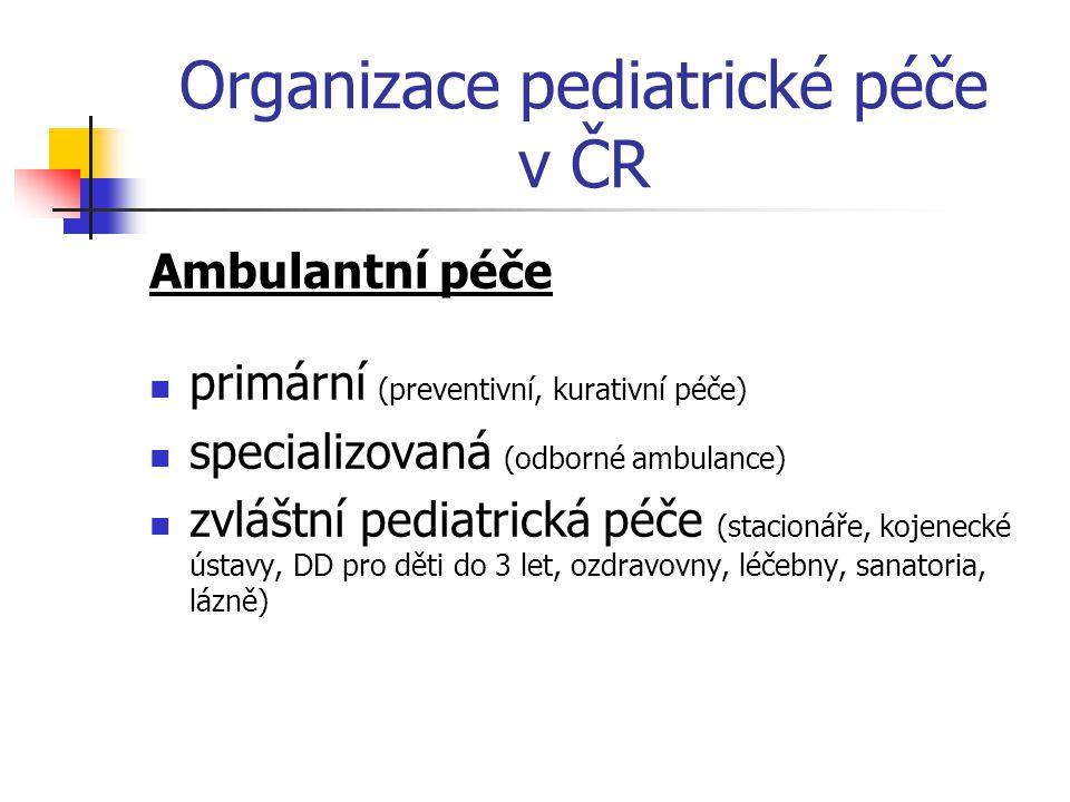 Organizace pediatrické péče v ČR Ambulantní péče primární (preventivní, kurativní péče) specializovaná (odborné ambulance) zvláštní pediatrická péče (