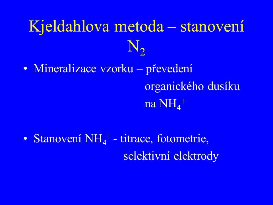 Kjeldahlova metoda – stanovení N 2 Mineralizace vzorku – převedení organického dusíku na NH 4 + Stanovení NH 4 + - titrace, fotometrie, selektivní elektrody