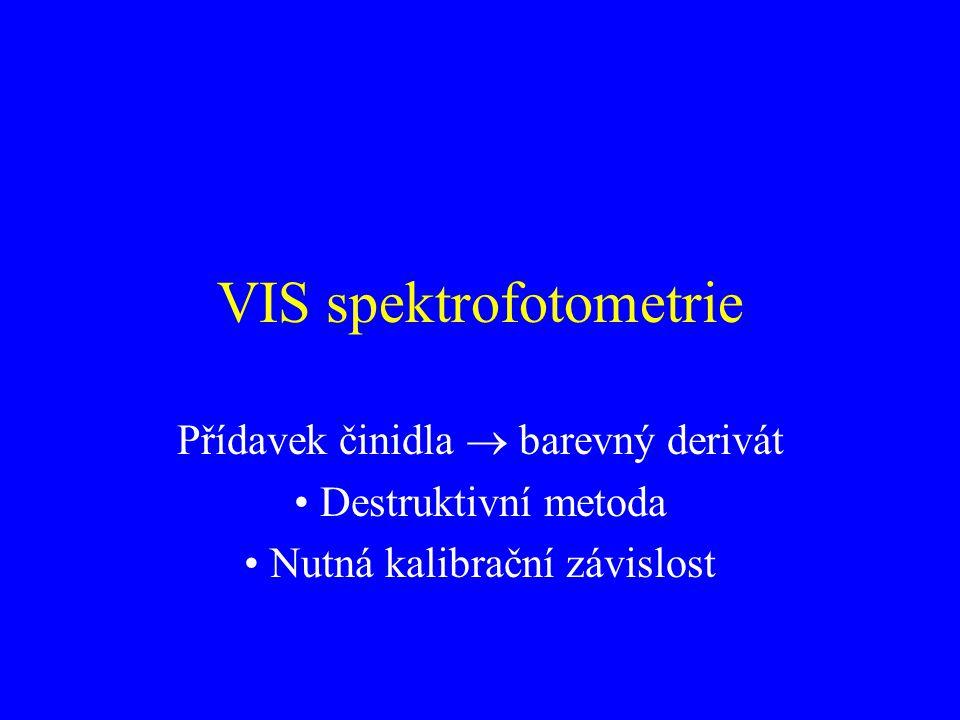 VIS spektrofotometrie Přídavek činidla  barevný derivát Destruktivní metoda Nutná kalibrační závislost