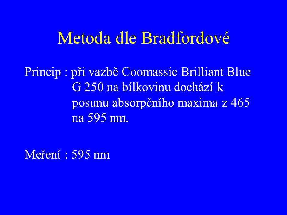 Metoda dle Bradfordové Princip : při vazbě Coomassie Brilliant Blue G 250 na bílkovinu dochází k posunu absorpčního maxima z 465 na 595 nm. Meření : 5