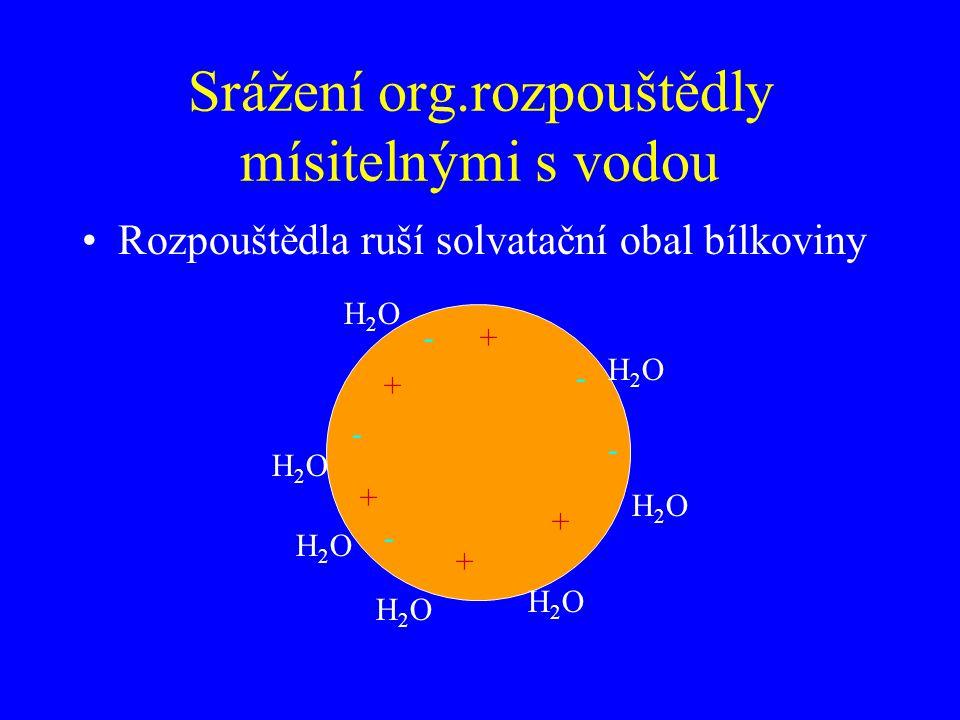 Srážení org.rozpouštědly mísitelnými s vodou Rozpouštědla ruší solvatační obal bílkoviny - - - - - + + + + + H2OH2O H2OH2O H2OH2O H2OH2O H2OH2O H2OH2O