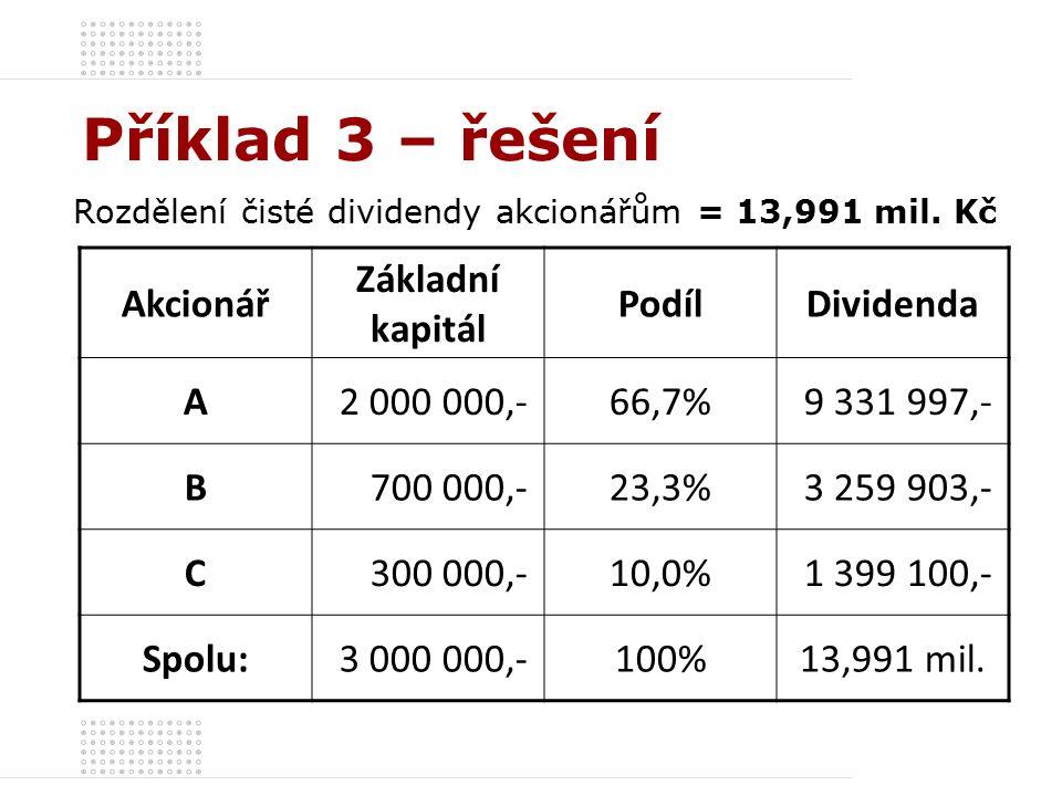 Příklad 3 – řešení Rozdělení čisté dividendy akcionářům = 13,991 mil.
