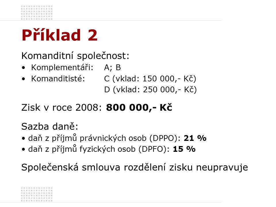 Příklad 2 Komanditní společnost: Komplementáři: A; B Komanditisté: C (vklad: 150 000,- Kč) D (vklad: 250 000,- Kč) Zisk v roce 2008: 800 000,- Kč Sazba daně: daň z příjmů právnických osob (DPPO): 21 % daň z příjmů fyzických osob (DPFO): 15 % Společenská smlouva rozdělení zisku neupravuje