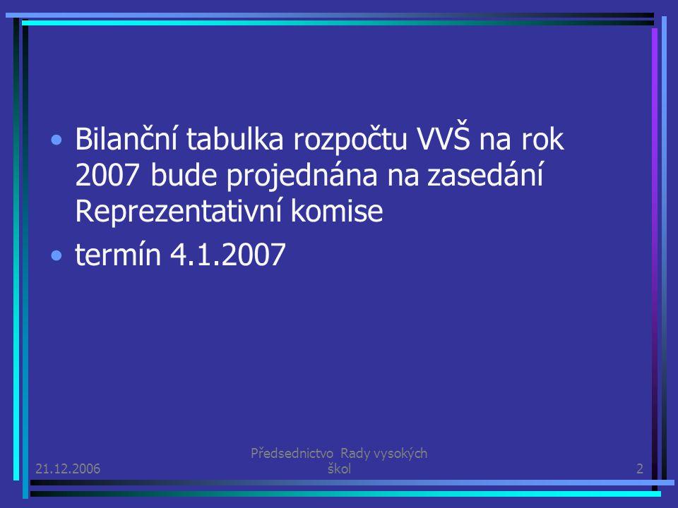 21.12.2006 Předsednictvo Rady vysokých škol2 Bilanční tabulka rozpočtu VVŠ na rok 2007 bude projednána na zasedání Reprezentativní komise termín 4.1.2