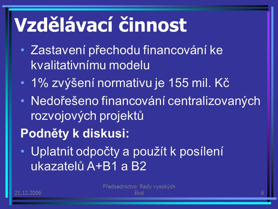 21.12.2006 Předsednictvo Rady vysokých škol6 Zastavení přechodu financování ke kvalitativnímu modelu 1% zvýšení normativu je 155 mil. Kč Nedořešeno fi