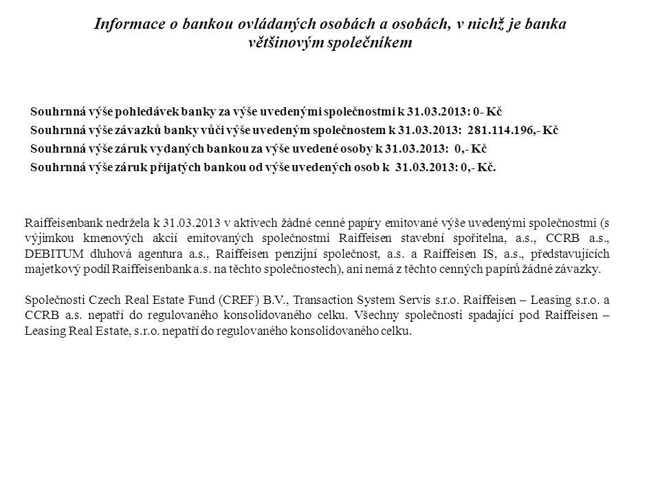 Raiffeisenbank nedržela k 31.03.2013 v aktivech žádné cenné papíry emitované výše uvedenými společnostmi (s výjimkou kmenových akcií emitovaných společnostmi Raiffeisen stavební spořitelna, a.s., CCRB a.s., DEBITUM dluhová agentura a.s., Raiffeisen penzijní společnost, a.s.