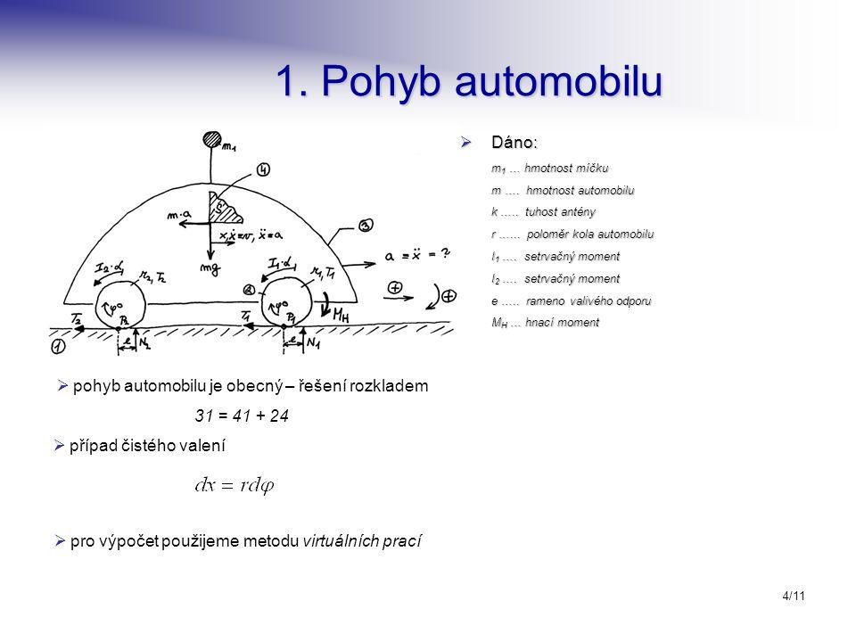 4/11 1.Pohyb automobilu  Dáno: m 1 … hmotnost míčku m ….