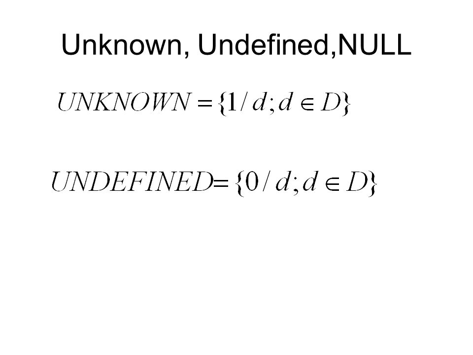 Unknown, Undefined,NULL