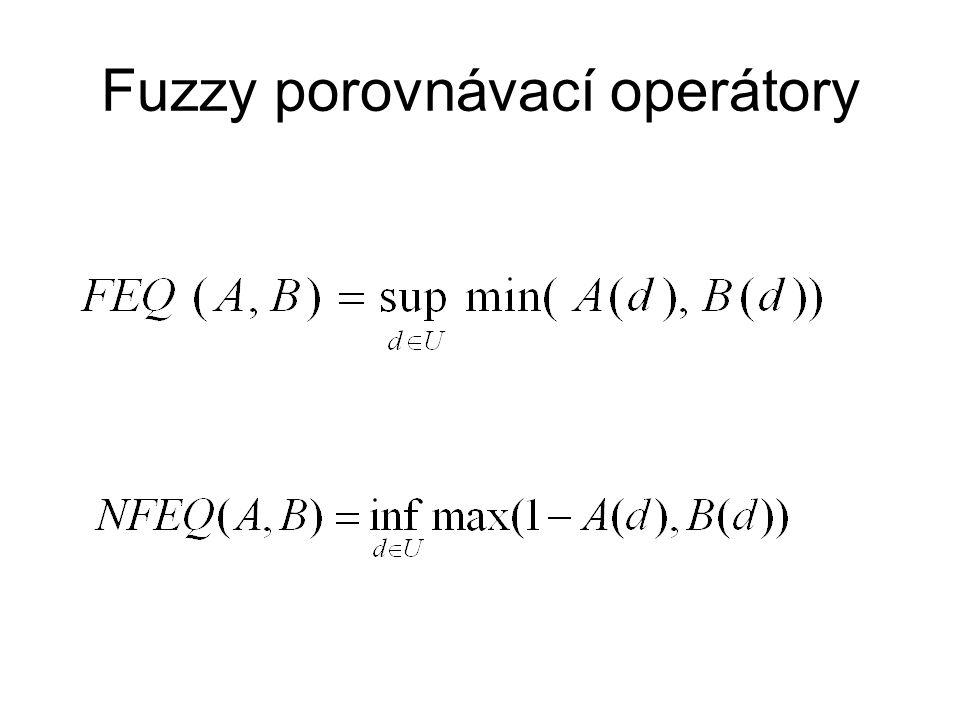 Fuzzy porovnávací operátory