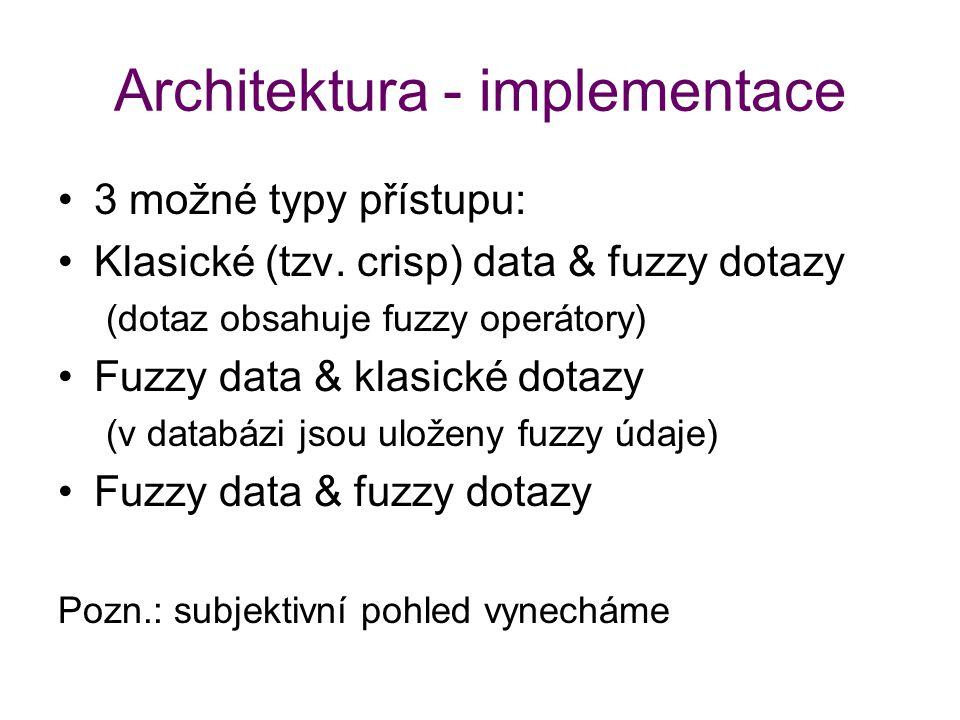 Architektura - implementace 3 možné typy přístupu: Klasické (tzv. crisp) data & fuzzy dotazy (dotaz obsahuje fuzzy operátory) Fuzzy data & klasické do