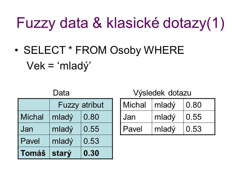 Fuzzy data & klasické dotazy(1) SELECT * FROM Osoby WHERE Vek = 'mladý' Fuzzy atribut Michalmladý0.80 Janmladý0.55 Pavelmladý0.53 Tomášstarý0.30 Data