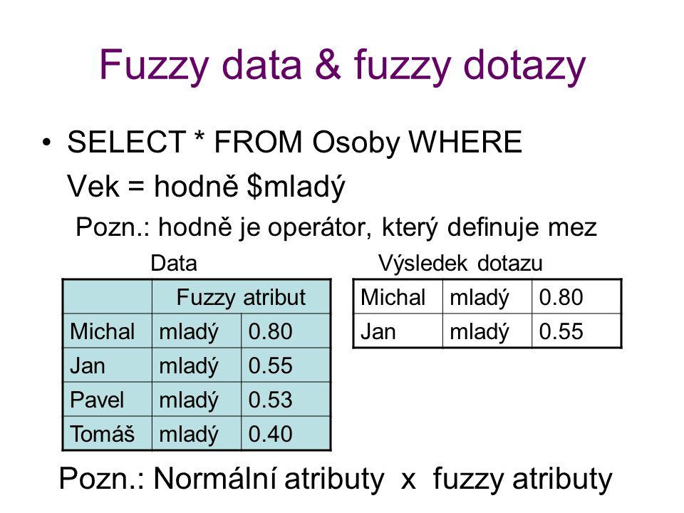 Fuzzy data & fuzzy dotazy SELECT * FROM Osoby WHERE Vek = hodně $mladý Pozn.: hodně je operátor, který definuje mez Pozn.: Normální atributy x fuzzy a