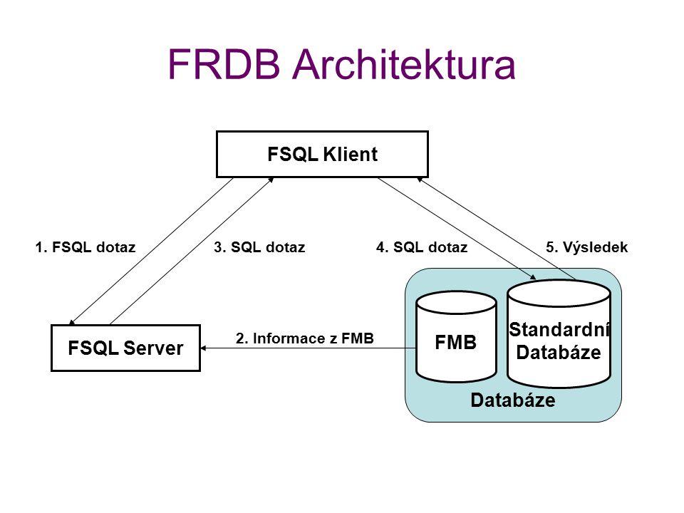 FRDB Architektura FSQL Klient FSQL Server Databáze FMB Standardní Databáze 1. FSQL dotaz3. SQL dotaz4. SQL dotaz5. Výsledek 2. Informace z FMB