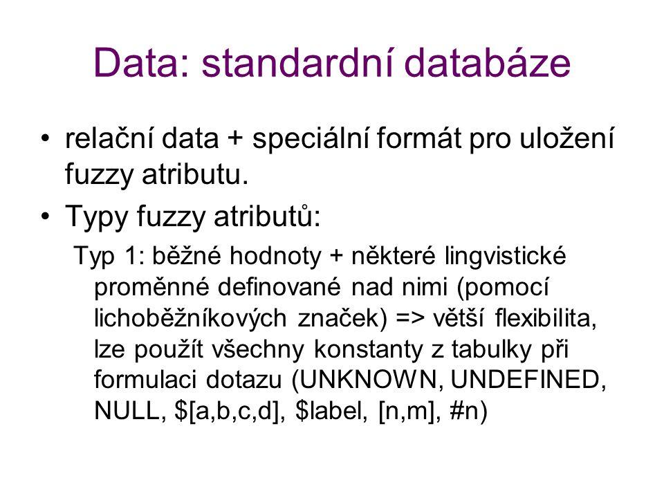 Data: standardní databáze relační data + speciální formát pro uložení fuzzy atributu. Typy fuzzy atributů: Typ 1: běžné hodnoty + některé lingvistické