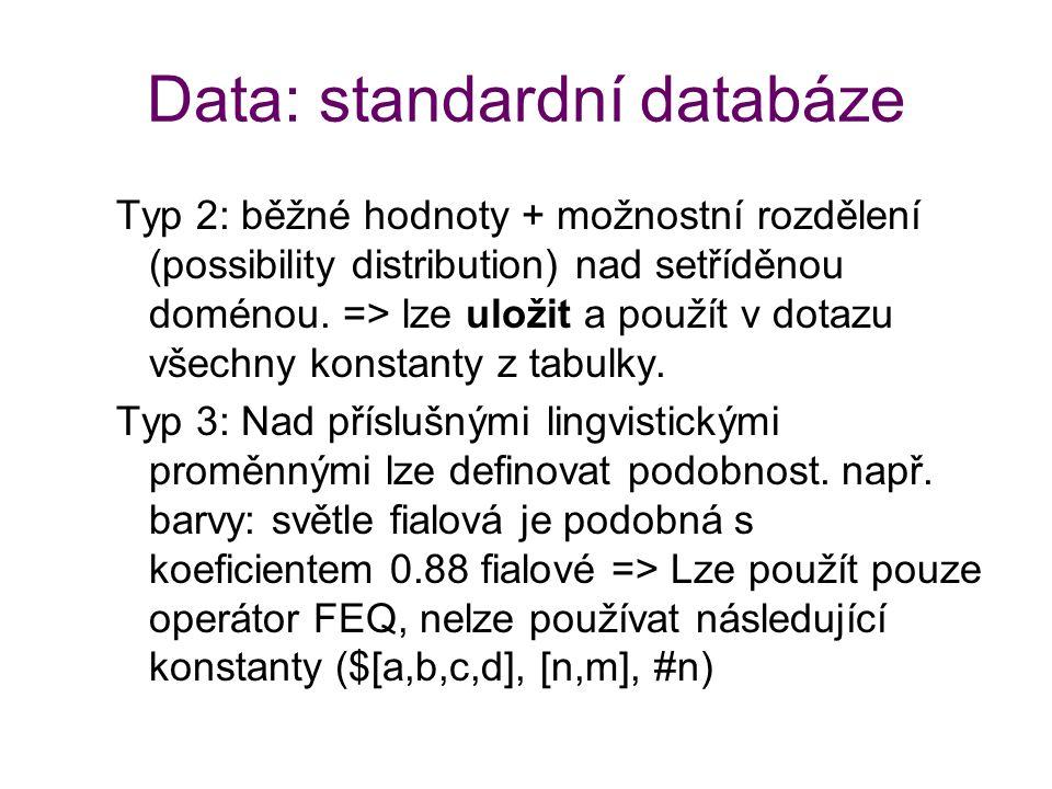 Data: standardní databáze Typ 2: běžné hodnoty + možnostní rozdělení (possibility distribution) nad setříděnou doménou. => lze uložit a použít v dotaz