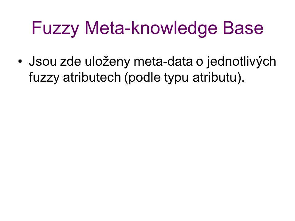 Fuzzy Meta-knowledge Base Jsou zde uloženy meta-data o jednotlivých fuzzy atributech (podle typu atributu).