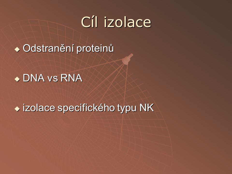 Cíl izolace  Odstranění proteinů  DNA vs RNA  izolace specifického typu NK