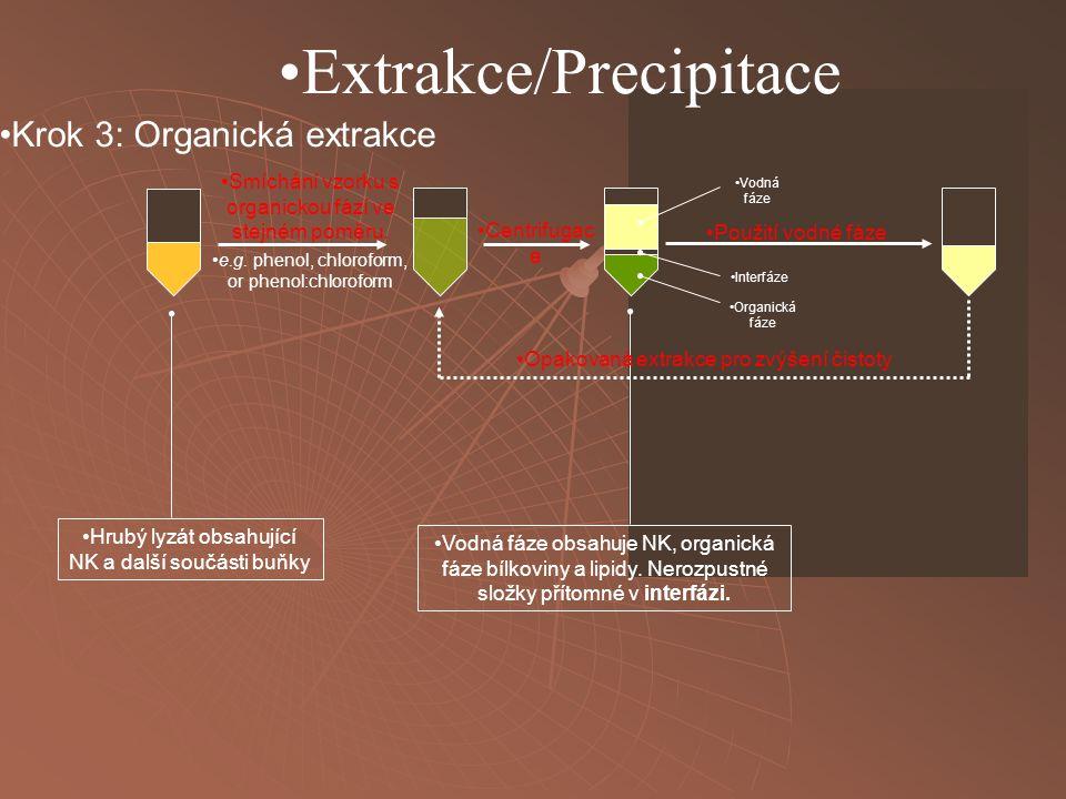 Hrubý lyzát obsahující NK a další součásti buňky Smíchání vzorku s organickou fází ve stejném poměru.