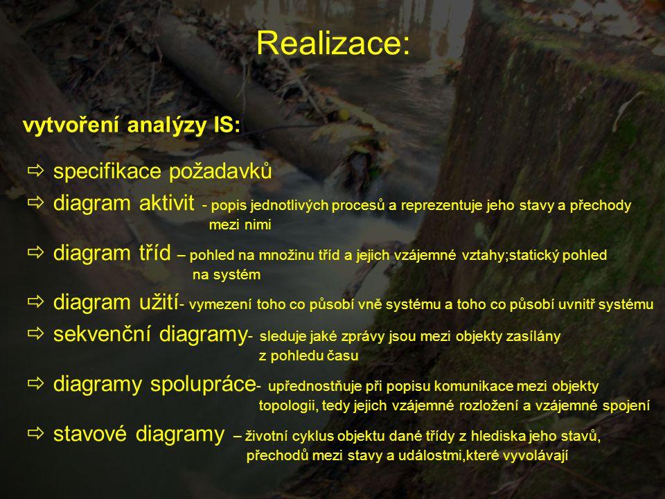 Realizace: vytvoření analýzy IS:  specifikace požadavků  diagram aktivit - popis jednotlivých procesů a reprezentuje jeho stavy a přechody mezi nimi