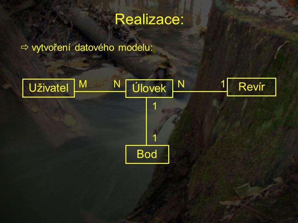  vytvoření datového modelu: Realizace: Revír Úlovek Bod Uživatel 1 1 1 NMN
