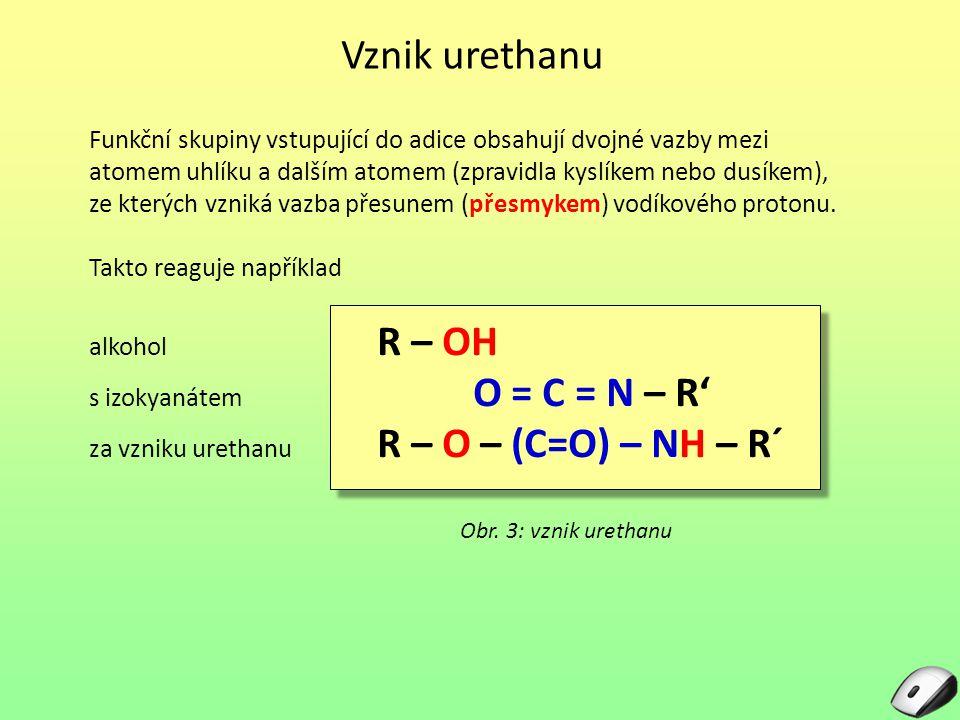 Vznik urethanu Funkční skupiny vstupující do adice obsahují dvojné vazby mezi atomem uhlíku a dalším atomem (zpravidla kyslíkem nebo dusíkem), ze kter