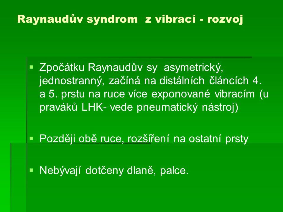 Raynaudův syndrom - klinická stadia I.I.