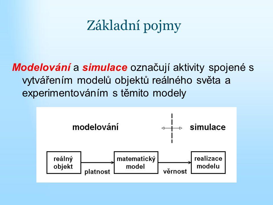 Základní pojmy Modelování a simulace označují aktivity spojené s vytvářením modelů objektů reálného světa a experimentováním s těmito modely