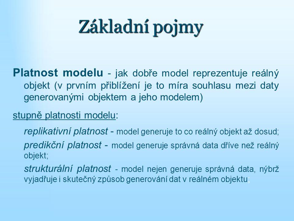 Platnost modelu - jak dobře model reprezentuje reálný objekt (v prvním přiblížení je to míra souhlasu mezi daty generovanými objektem a jeho modelem)