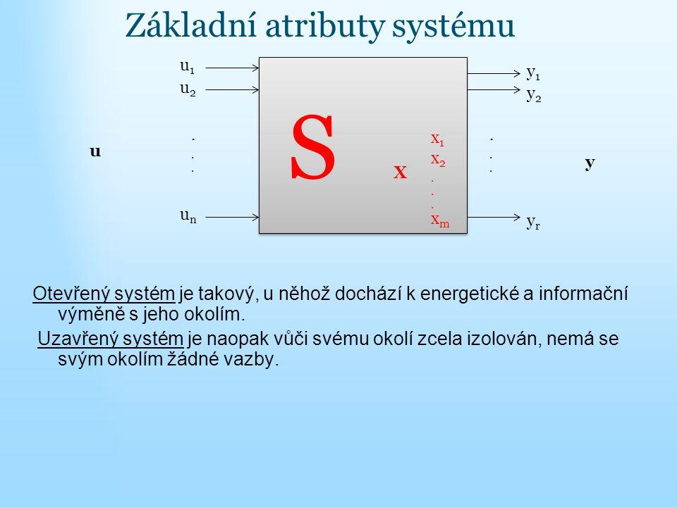 Základní atributy systému Otevřený systém je takový, u něhož dochází k energetické a informační výměně s jeho okolím. Uzavřený systém je naopak vůči s