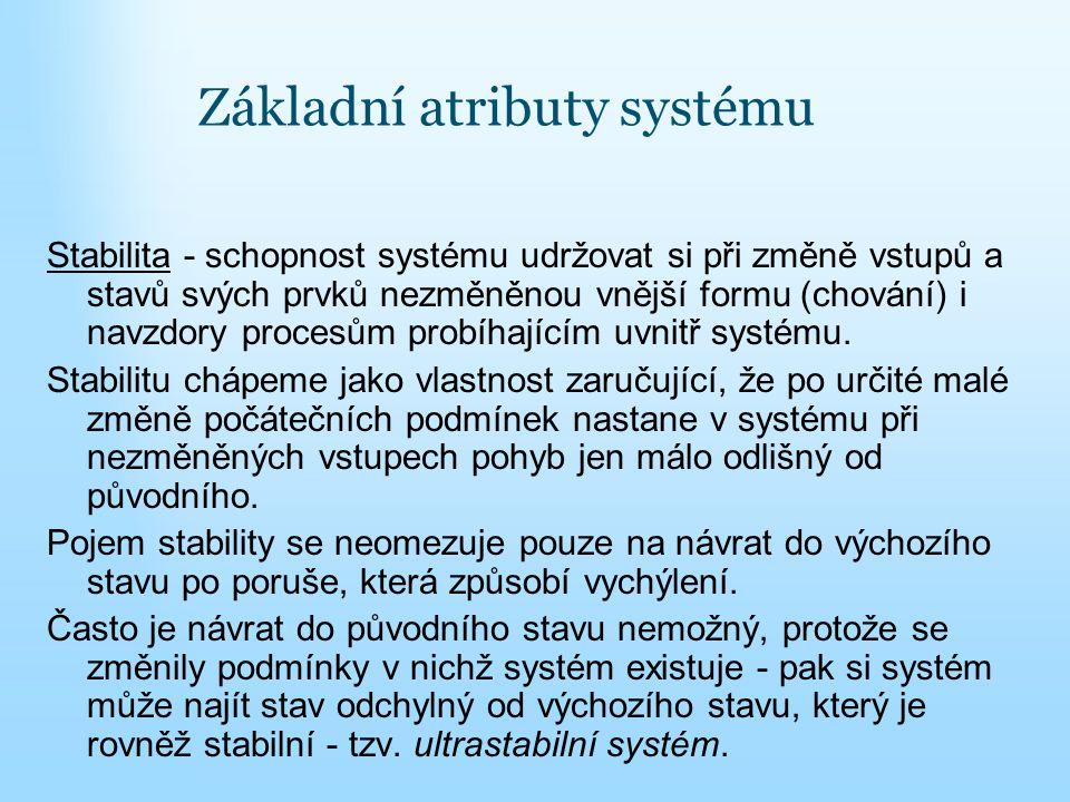 Základní atributy systému Stabilita - schopnost systému udržovat si při změně vstupů a stavů svých prvků nezměněnou vnější formu (chování) i navzdory