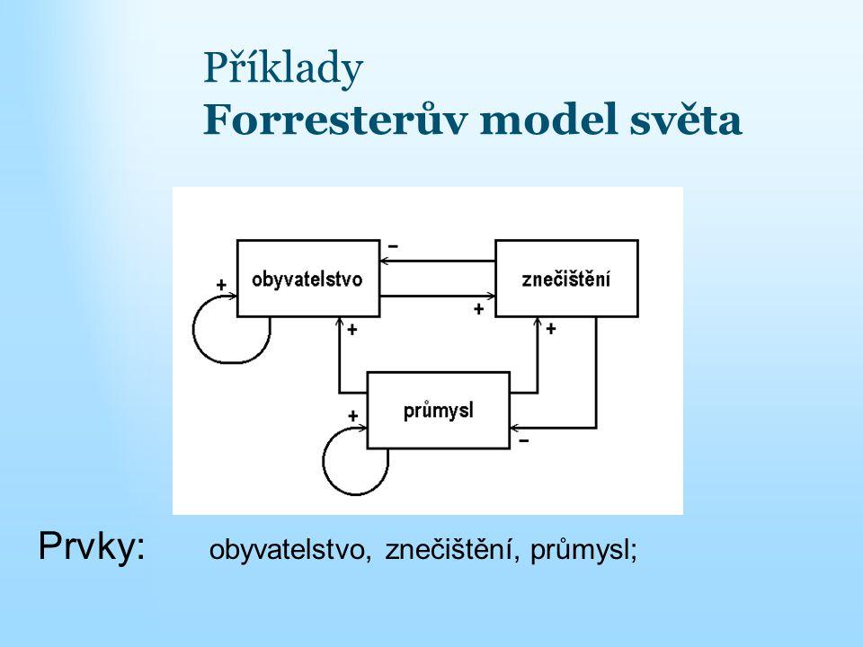 Příklady Forresterův model světa Prvky: obyvatelstvo, znečištění, průmysl;
