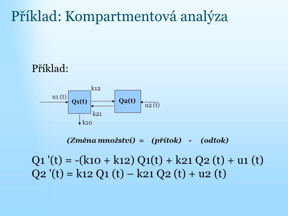 Příklad: k12 u1 (t) u2 (t)  k21 k10 (Změna množství) = (přítok) - (odtok)  Q1 '(t) = -(k10 + k12) Q1(t) + k21 Q2 (t) + u1 (t)  Q2 '(t) = k12 Q1 (t)