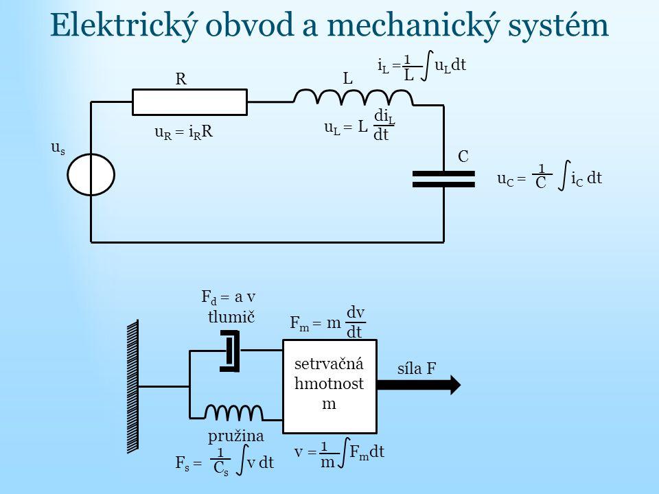 Elektrický obvod a mechanický systém F d = a v F s = v dt 1 CsCs F m = m dv dt v = F m dt 1 m setrvačná hmotnost m síla F tlumič pružina R L C usus u