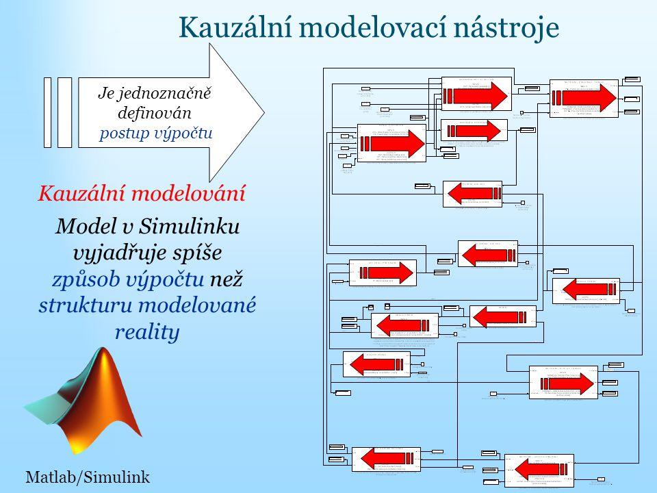 Matlab/Simulink Model v Simulinku vyjadřuje spíše způsob výpočtu než strukturu modelované reality Kauzální modelování Je jednoznačně definován postup