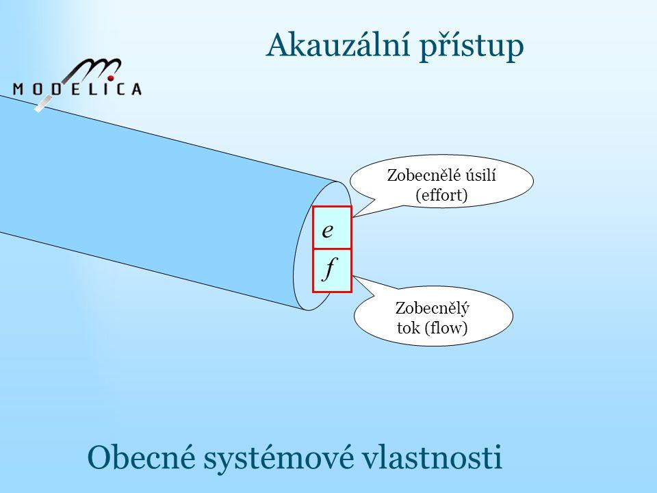 Akauzální přístup e Zobecnělé úsilí (effort) f Zobecnělý tok (flow) Obecné systémové vlastnosti