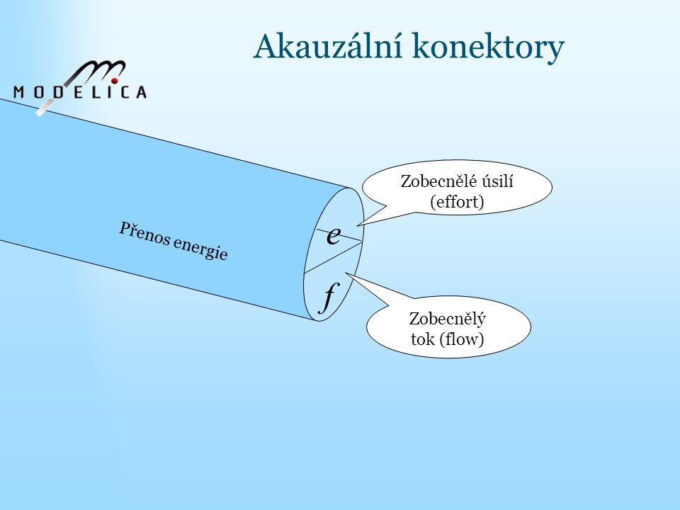 Akauzální konektory e Zobecnělé úsilí (effort) f Zobecnělý tok (flow) Přenos energie