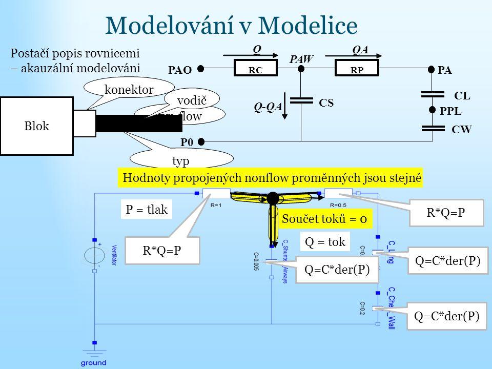 Modelování v Modelice RC RP CS CL CW PAW PA PPL QA Q Q- P0 PAO Postačí popis rovnicemi – akauzální modelováni Q = tok P = tlak Blok konektor typ flow