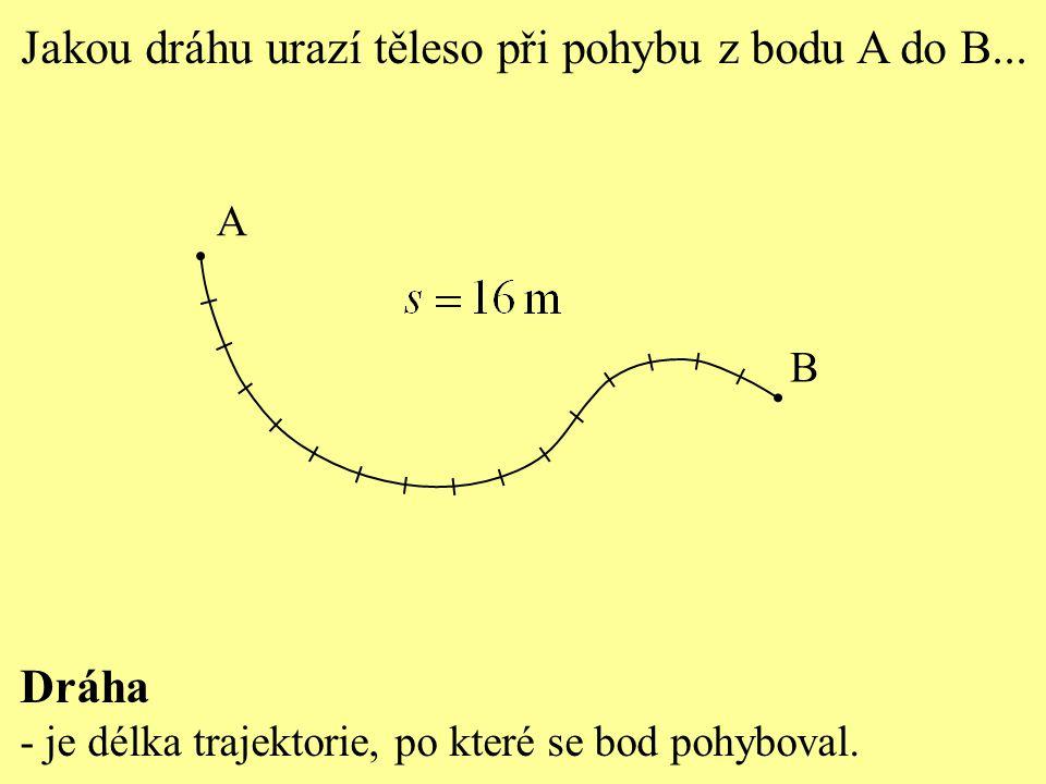 Jakou dráhu urazí těleso při pohybu z bodu A do B... Dráha - je délka trajektorie, po které se bod pohyboval. A B