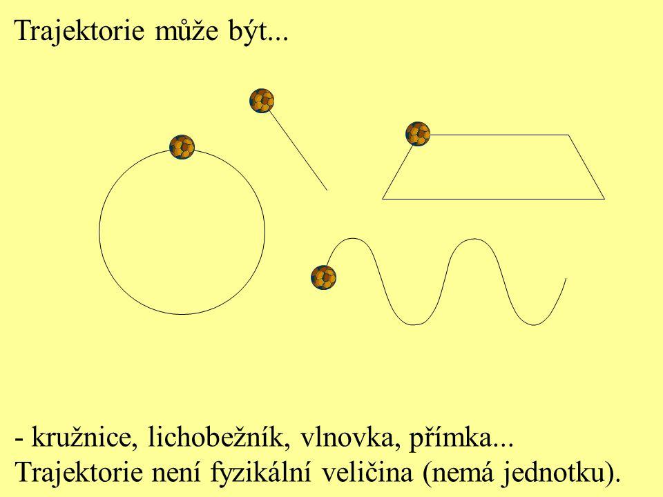 Trajektorie může být... - kružnice, lichobežník, vlnovka, přímka... Trajektorie není fyzikální veličina (nemá jednotku).