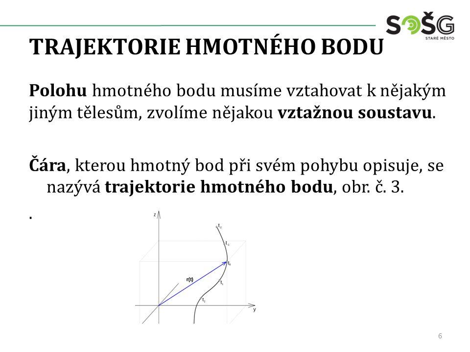 ROZDĚLENÍ POHYBŮ Dle tvaru trajektorie rozdělujeme pohyby na: přímočaré – jsou pohyby, jejichž trajektorií je přímka nebo úsečka křivočaré – jsou pohyby, které mají za trajektorii libovolnou křivku, zvláštním případem jsou trajektorie ve tvaru kružnic (pohybu po kružnici).