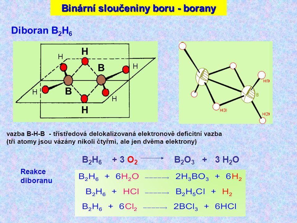 Diboran B 2 H 6 Reakce diboranu vazba B-H-B - třístředová delokalizovaná elektronově deficitní vazba (tři atomy jsou vázány nikoli čtyřmi, ale jen dvěma elektrony) B B H H H H H H B 2 H 6 + 3 O 2 B 2 O 3 + 3 H 2 O Binární sloučeniny boru - borany