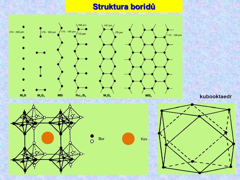 Struktura boridů kubooktaedr