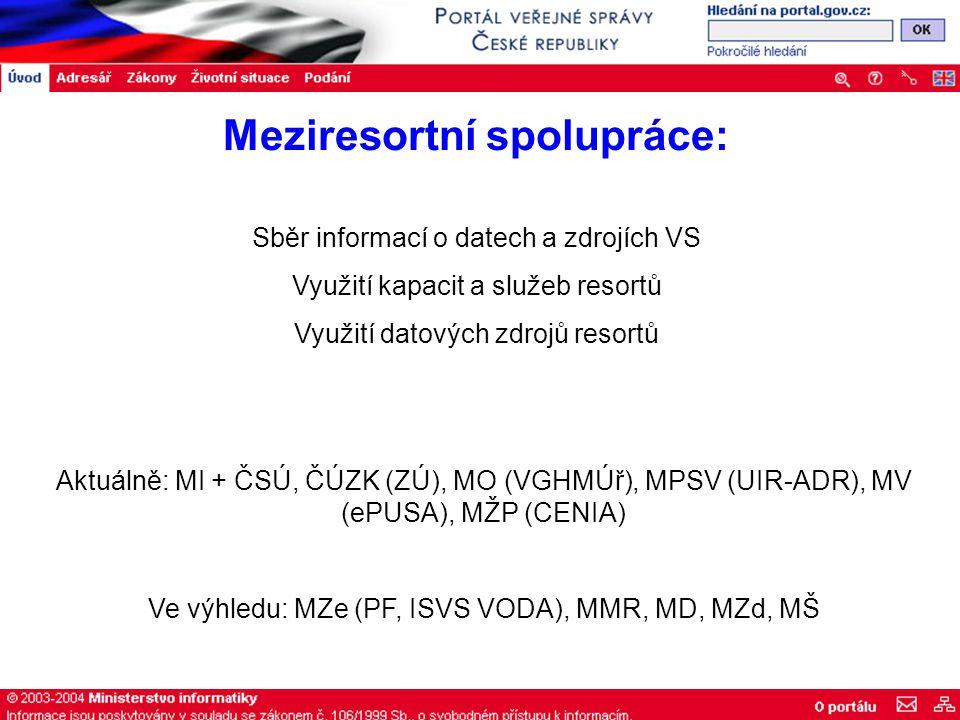 Meziresortní spolupráce: Sběr informací o datech a zdrojích VS Využití kapacit a služeb resortů Využití datových zdrojů resortů Aktuálně: MI + ČSÚ, ČÚZK (ZÚ), MO (VGHMÚř), MPSV (UIR-ADR), MV (ePUSA), MŽP (CENIA) Ve výhledu: MZe (PF, ISVS VODA), MMR, MD, MZd, MŠ