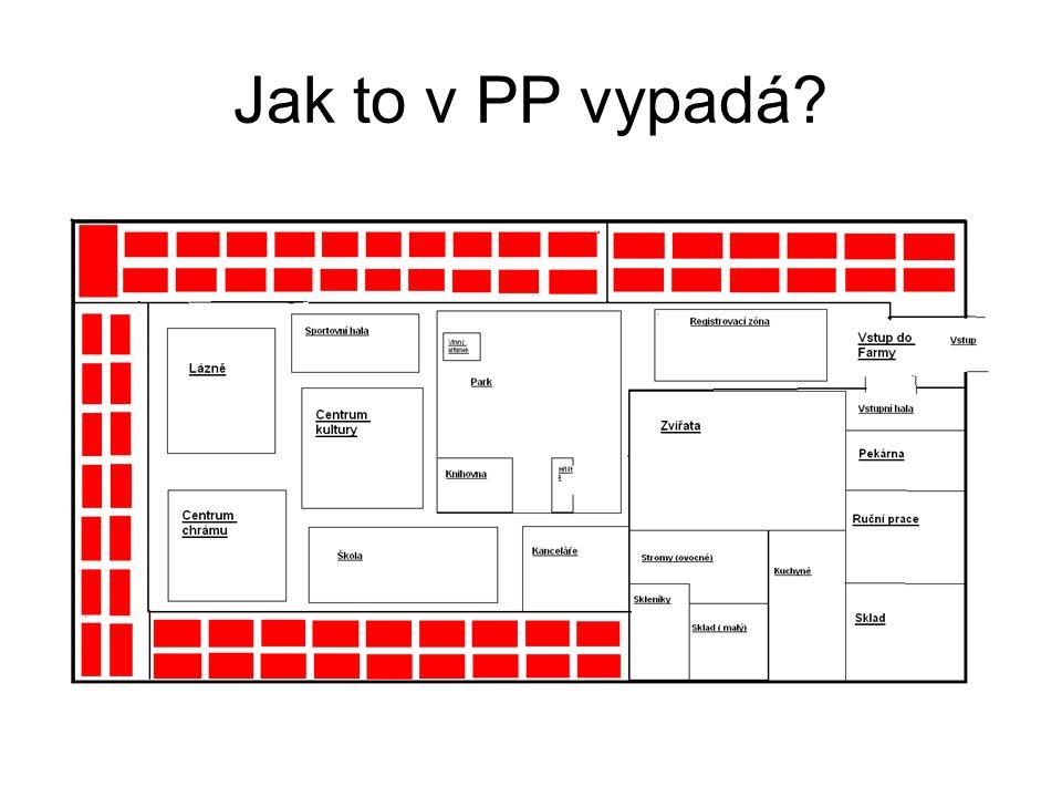 Jak to v PP vypadá?